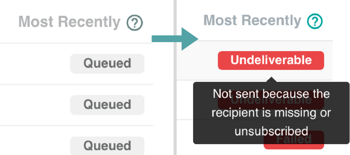 undeliverable error message is now clearer