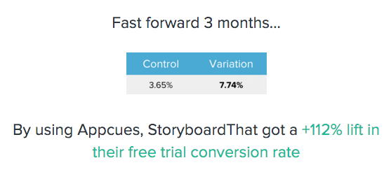 Appcues onboarding email concrete A/B test